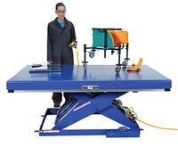 Electric Hydraulic Scissor Lift Tables 10,000 lbs Capacity - Standard Ship
