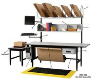 Dehnco Packing Workstation
