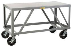 Little Giant Extra-Heavy-Duty 7 Gauge Mobile Table Model No. IPH-3060-8PHBK
